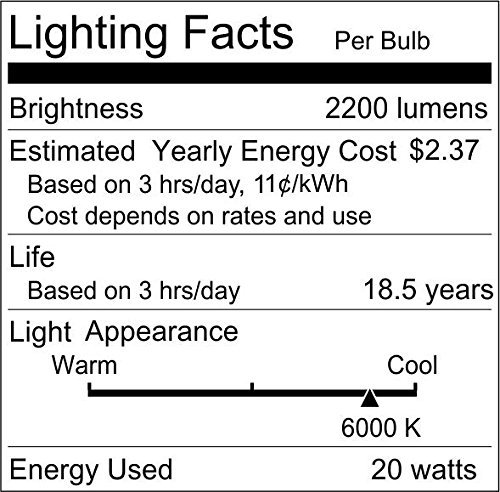 OUYIDE 180 Watt Equivalent Spiral A21 LED Bulbs 20W Daylight 6000K LED Corn Light Bulbs E26 E27 Base