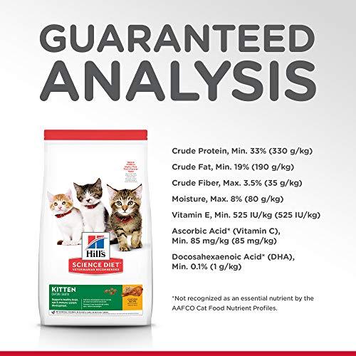 Hill's Science Diet Dry Cat Food, Kitten, Chicken Recipe 8