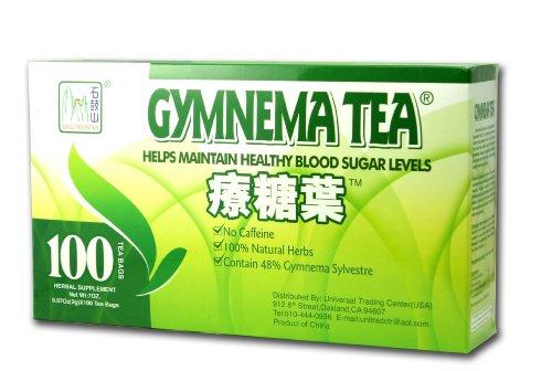 Gymnema Green Tea Diabetics Caffeine