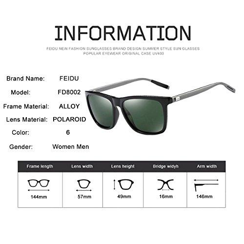 e437489dcc9 Sunglasses for Men Polarized Sunglasses - FEIDU Polarized Sunglasses for Men  Sunglasses (Green)