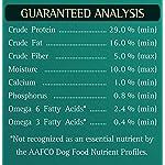 51f6 RTuz2L. SS150  - Zignature Salmon Formula Dog Food