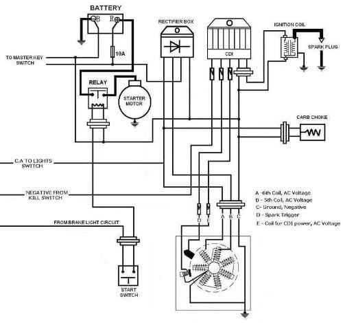 51f6LUodBWL 1982 honda express wiring diagram 1982 honda express carburetor 1982 honda express wiring diagram at suagrazia.org