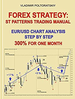 Amazoncom Forex Strategy ST Patterns Trading Manual