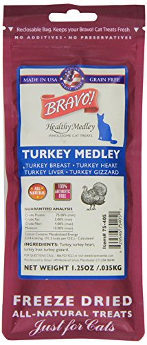 BRAVO 294129 Healthy Medley Turkey with Organs for Pets, 1.25-Ounce