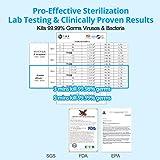 UV Light Sanitiser Portable Sterilizing Wand