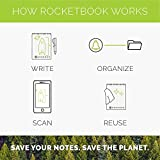 Rocketbook Matrix Graph Notebook - Eco-Friendly