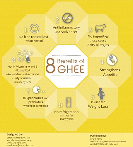 Dr. Jay's 100% Organic Ghee (Grass Fed), 1 Pound Jar, BEST Clarified Butter Artisan Crafted in Small Batches, Pure Non-GMO Ingredients, Tasty Healthy Oil for Paleo, Ayurvedic & Gluten-FREE Cooking by Dr. Jay's Ayurfoods (Image #5)