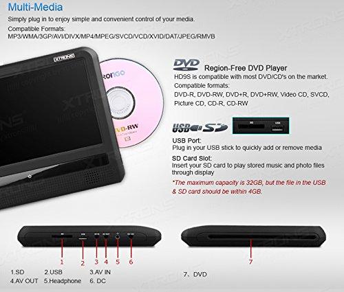 XTRONS 22,86 cm soporte para reposacabezas de coche reproductor de DVD portátil fino Monitor pantalla táctil TFT instalación fácil montaje en y auriculares ...