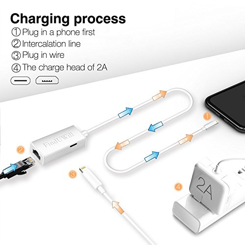 Lightning to RJ45 Ethernet LAN Wired Network Adapter,Upgraded Version & Power Interface, Lightning to RJ45 Ethernet Converter with Lightning Charge Cable-Overseas Travel Compact for iPhone iPad by FindUWill (Image #2)