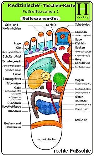 fussreflexzonen karte Reflexzonen Set   Medizinische Taschen Karte: Fussreflexzonen