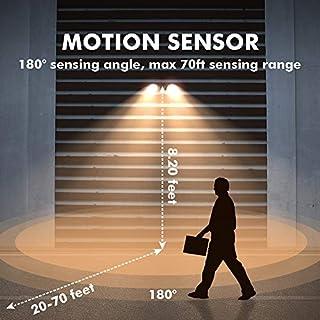 LUTEC 6211BZ-PIR23A 300 Watt Halogen Motion Activated Intergrated Dual-Head Floodlight Outdoor, Waterproof Exterior Security Wall Light for Patio, Garden, Yard, Bronze