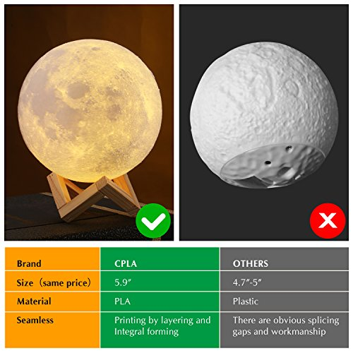 Extra Large!!! CPLA Seamless Moon Lamp 16 Colors LED Lunar Lamp Dimmable Brightness with Remote & Touch Control Large Moon Light Gifts for Love Dimeter 7.1inch by CPLA (Image #2)