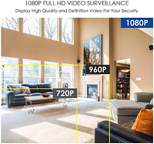 ZOSI 8CH H.265+ 4-in-1 Full 1080P HD Security Standalone 8 Channel DVR Video Recorder CCTV for Home Surveillance Security Camera System Motion Detection, Remote Control, No Hard Drive