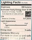 Tools & Hardware : EcoSmart 40W Equivalent Soft White (2700K) Spiral CFL Light Bulb (4-Pack)