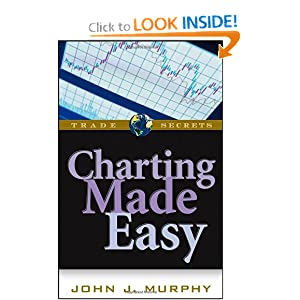 Charting Made Easy (Wiley Trading) John J. Murphy