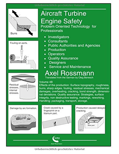 Aircraft Turbine Engine Safety Volume 4B: Problem Oriented Technology for Professionals