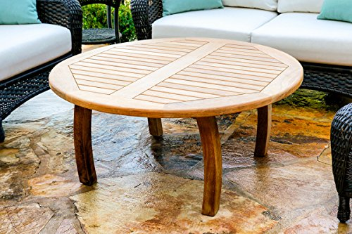 "Tortuga Outdoor Jakarta 40"" Teak Coffee Table Review"
