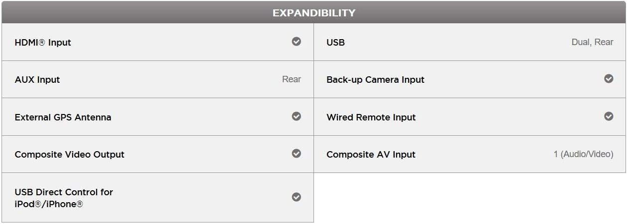 Renewed Pioneer SPH-DA120 Double DIN Apple CarPlay Bluetooth USB Touchscreen Car Stereo