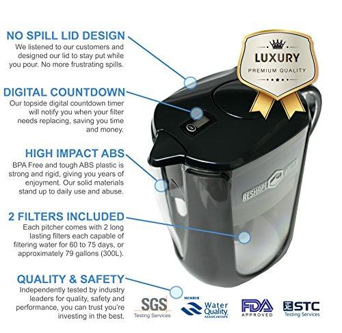 Buy alkaline water best brands