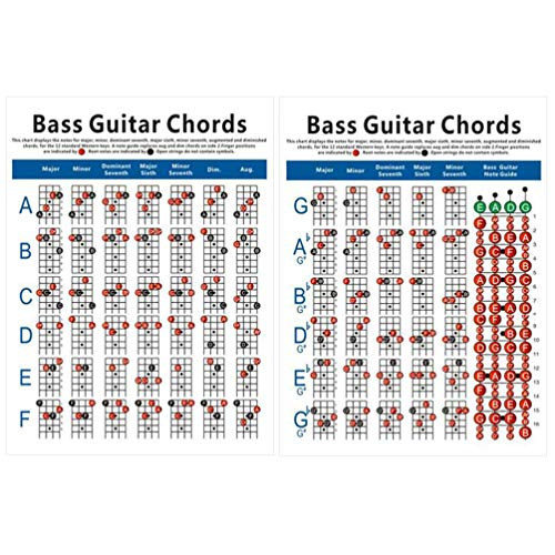 Exceart Guitar Chords Poster Guitar Cheatsheets Bundle Guitar Ukulele Reference Poster for Learning or Teaching The Guitar (Large Size)