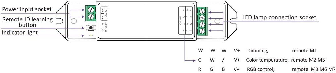 YEE PIN Housse pour accoudoirs X-Trail 2014-2019 avec accoudoirs centraux en cuir et accoudoirs de protection pour console centrale