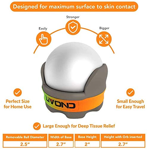 LiVOND Hot/Cold Massage Roller Massage Ball for Trigger Point, Deep Tissue, Stress-Relief – Handheld Rolling Tool for Neck, Shoulder, Back, Foot, Leg Muscles (Stainless Steel Roller Ball, 2.5