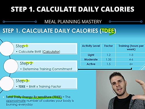 Meal Planning Blueprint--Step 1. Calculate Daily Calories ()