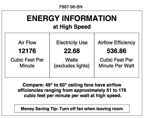 Minka Lavery Ceiling Fan Minka Aire F887-96-BN, 96''