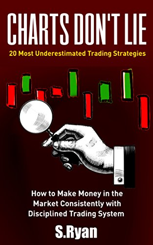 Charts Don't Lie 20 Extremely Practical Day Trading Rules: How to Make Money Daily in the Stock Market with Conviction and Confidence
