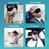 Anti Snoring Devices, Snoring Solution Device Smart