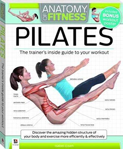 Anatomy of Fitness Pilates