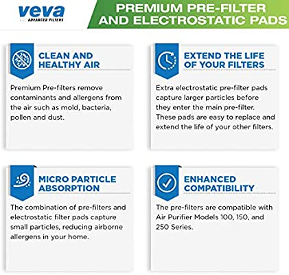 Fine Dust F8 VEVA 2 Premium PreMax Replacement Filters Including 8 Electrostat
