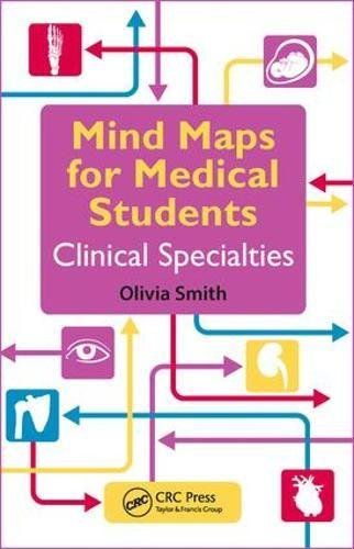 Mind Maps for Medical Students Clinical Specialties