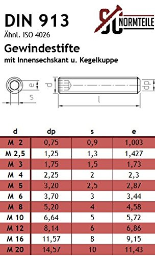 DIN 913 ISO 4026 - Madenschrauben V2A 100 St/ück - aus rostfreiem Edelstahl A2 M4x5 - - SC913 Gewindestifte mit Kegelkuppe und Innensechskant Antrieb