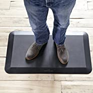 VARIDESK-Standing Desk Anti-Fatigue Comfort Floor Mat