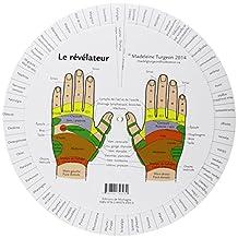 Révélateur (mains)