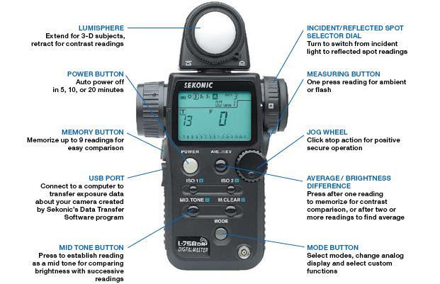 Sekonic Digitalmaster L 758dr Digital Light Amazon Co Uk