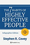 Infographics Edition   ----------   What are the habits of successful people? The 7 Habits of Highly Effective People has captivated readers for 25 years. It has transformed the lives of Presidents and CEOs, educators, parents, and students — in s...