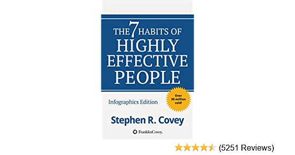 Amazon the 7 habits of highly effective people powerful amazon the 7 habits of highly effective people powerful lessons in personal change ebook stephen r covey kindle store fandeluxe Choice Image