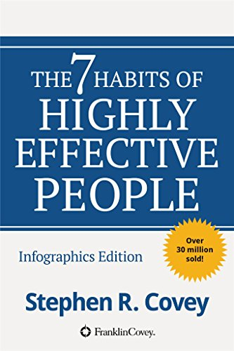 Digital Image Control - The 7 Habits of Highly Effective People: Powerful Lessons in Personal Change