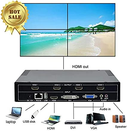 Video Wall Controller 2x2 HDMI DVI VGA USB Input Video Processor for 4 TV Splice
