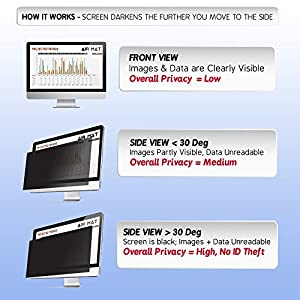 24 Inch Privacy Screen Filter for Widescreen Computer Monitor / LCD (16:9 Aspect Ratio). Best Anti Glare Protector Film for data confidentiality - compare to 3M (24.0W9) - CHECK DIMENSIONS CAREFULLY