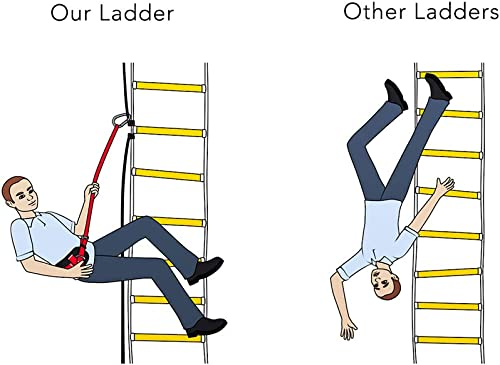 best fire escape ladders consumer report
