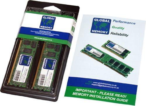 128GB (2 x 64GB) DDR4 2666MHz PC4-21300 288-PIN ECC Registered Load Reduced DIMM (LRDIMM) Memoria RAM Kit per Mac PRO (2019)