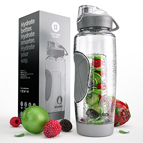 Infusion Pro 32 Oz  Fruit Infusion Water Bottles With Insulated Sleeve   Infuser Ebook    Bottom Loading  Large Cage For More Flavor   Pulp Strainer    Delicious  Healthy Way To Up Your Water Intake
