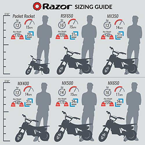 Razor Mx500 Dirt Rocket Electric Motocross Bike Buy