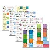 Chris.W 4 Sets Bulleting Journal Calendar Stickers, 16-Month Calendar (Sep 2020 - Dec 2021) Planner Monthly Index Tabs, Pack of 4
