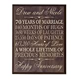 Personalized 70th Wedding Anniversary Wall Plaque Gifts for Couple parents,Custom Laser Engraved 70th Anniversary Gifts for Her, 12'' W X 15'' H Wall Plaque (Grand Walnut)