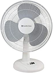 Comfort Zone CZ161WT Quiet 3-Speed 16-inch Oscillating Table Fan with Adjustable Tilt