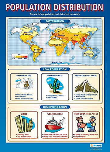 Population Distribution | Geography Posters | Gloss Paper Measuring 33